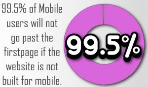 Mobile is now more important than Desktop!